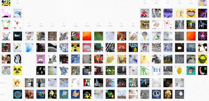 Tabla periódica de los elementos del Proyecto ARTómico