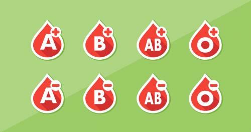 Sangre: grupo y factor